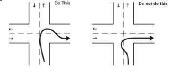 swing wide turn
