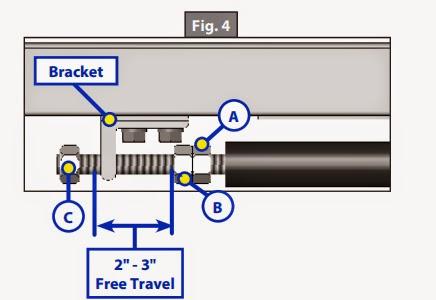 lippert-slide-adjust