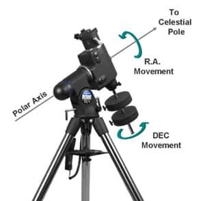 What's the best telescope mount for you?