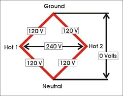 120vac Outlet Diagram likewise Great Rv Accessories Newsletter Issue 67 besides  on 240 volt outlet refrigerator