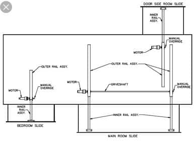 Rv Slide Out Switch Wiring Diagram from www.rvtravel.com