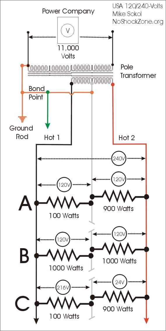50 amp rv schematic wiring diagram do i need an  intelligent  surge protector for 50 amp shore power  surge protector for 50 amp shore power