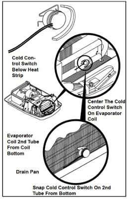 Why does our A/C unit freeze up?