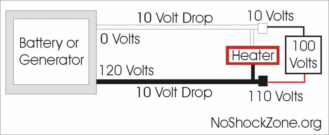 RV Electricity – Voltage drop