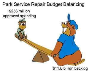 [Image: nps-budget.jpg]
