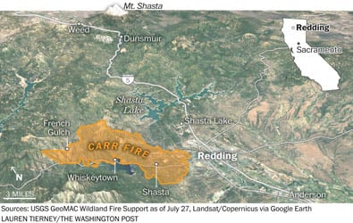 Update Vehicle Mechanical Failure Cause Of Carr Fire Rv Travel