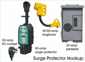 RV Electrical Safety: Q and A: 30- and 50-amp surge protectors