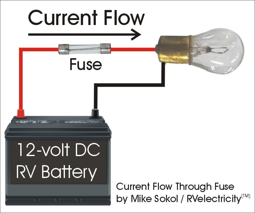 RV Electricity – Don't blow your fuse!