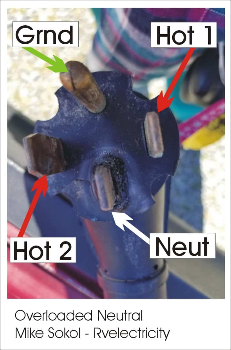 RV Electricity – Why did my shore power plug neutral burn up?