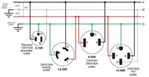 RV Electricity: Q&A on parallel breakers