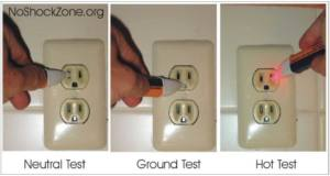 RV Electrical Safety: Part 4 – Hot-Skin Voltage