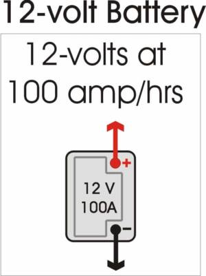 RV Electricity – Just Ask Mike (J.A.M.): Series/parallel battery capacity
