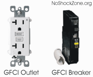Thirty- and fifty-amp GFCIs in campgrounds – not a good idea