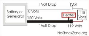 RV Electrical Safety: Part 6 – Voltage drop