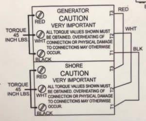 RV Electricity – Torque those ATS screws properly