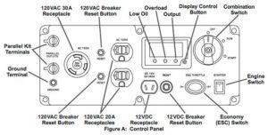 RV Electricity - Inverter generator battery charging