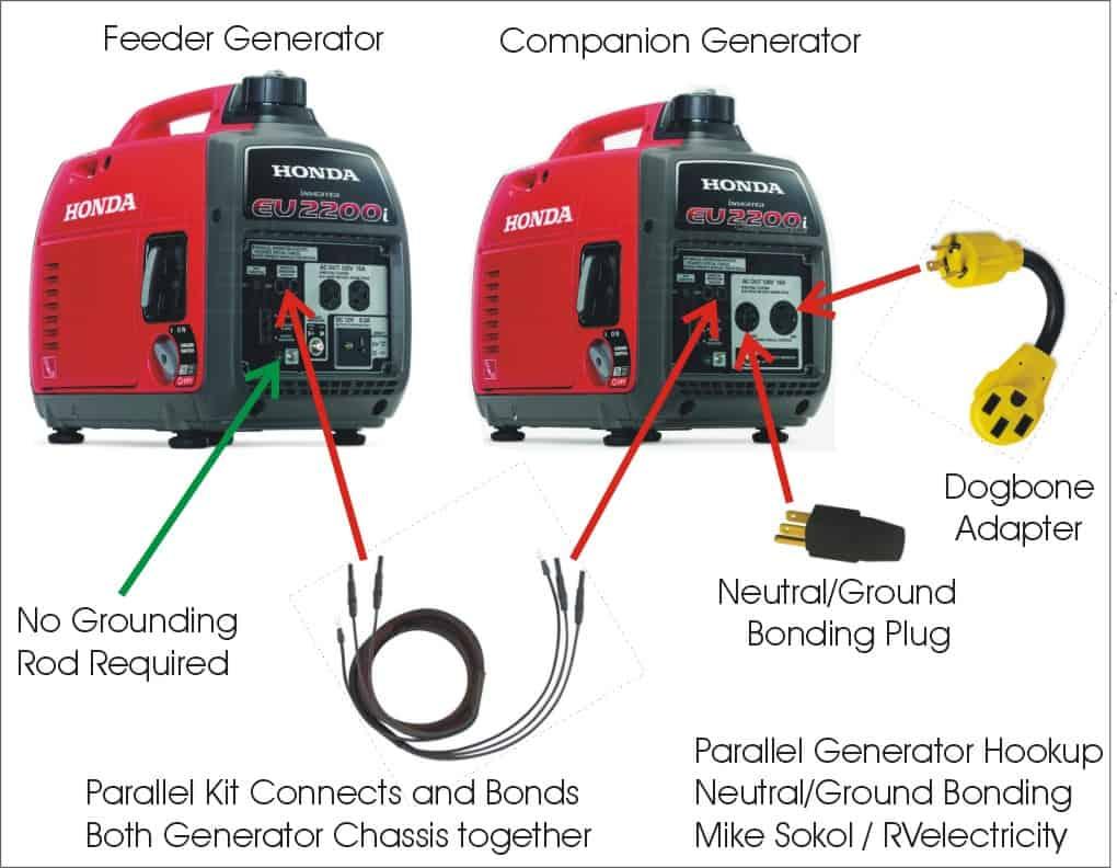 RVelectricity: Parallel generator neutral bonding - RV TravelRV Travel
