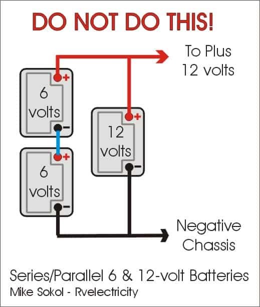 RV Electricity – Just Ask Mike (J.A.M.): Can I connect 6- and 12-volt  batteries together? - RV Travel | Batteries 12 Volt Parallel Wiring Diagram For Camper |  | RV Travel