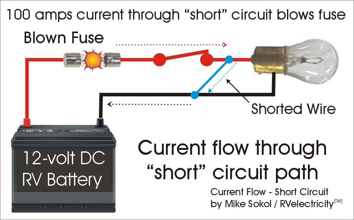 Rvelectricity Finding Short Circuits In 12 Volt Systems Part 2a Rv Travel