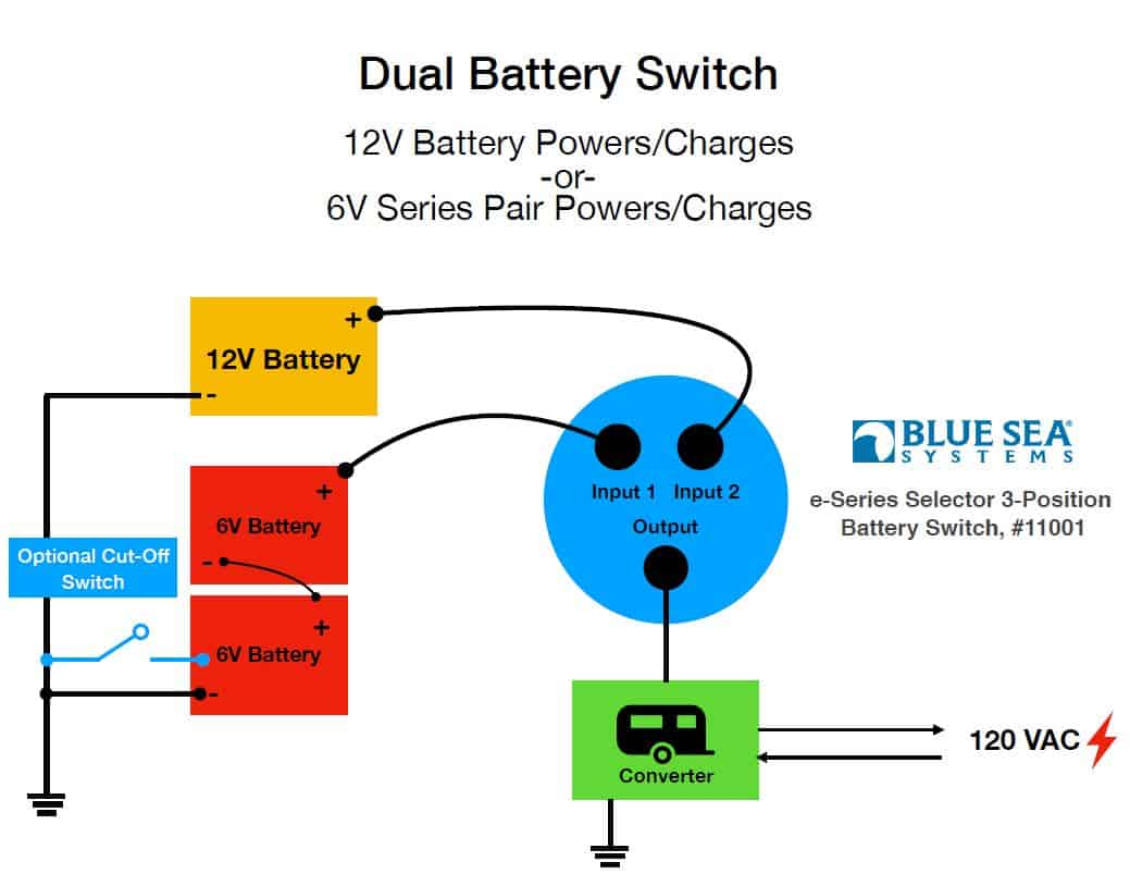 Rv Electricity Just Ask Mike J A M Can I Connect 6 And 12 Volt Batteries Together Rv Travel