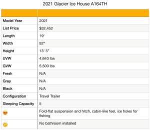 Glacier Ice House 164th