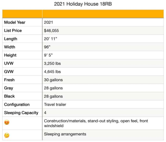 Holiday House 18RB specifications