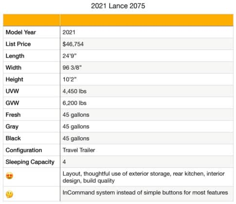 Lance 2075 specifications