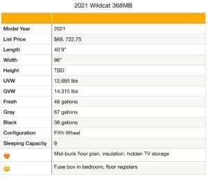Wildcat 368MB specifications