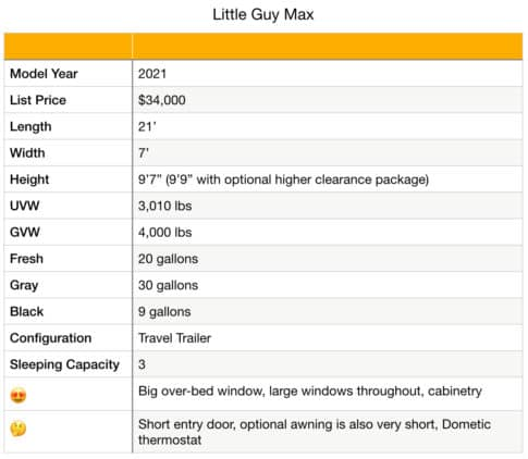 Little Guy Max specifications