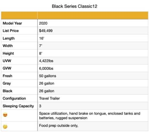 Black Series Classic 12 specifications