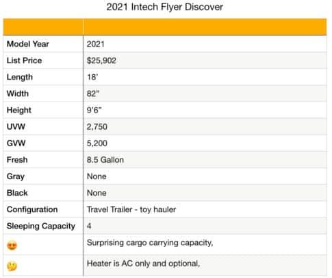 2021 Intech Flyer Discover