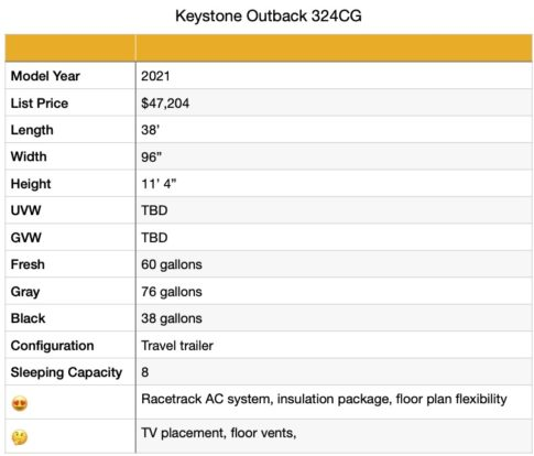 Keystone Outback 324CG specifications