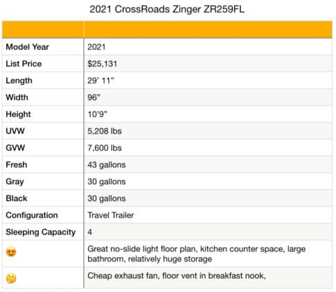 Zinger ZR259FL specifications