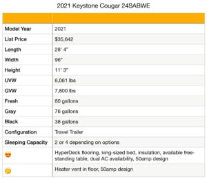 Cougar 24SABWE specifications