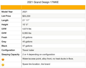 Grand Design Imagine 17MKE specifications