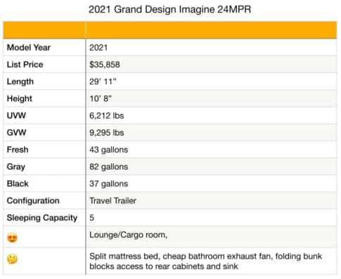 Grand Design Imagine XLS 24MPR