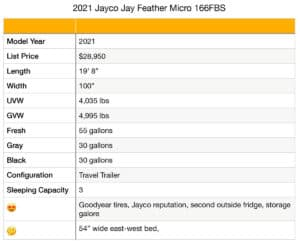 Jayco Jay Feather 166FBS specifications