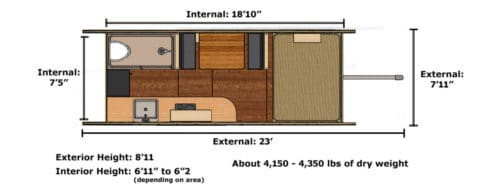 2021 Homegrown Timberline travel trailer specifications