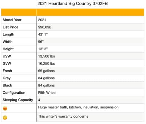 Heartland Big Country 3702 specifications