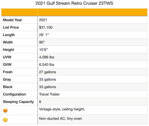 Gulf Stream Vintage Cruiser 23TWS specifications
