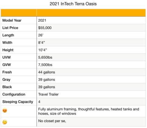 InTech Terra Oasis specifications