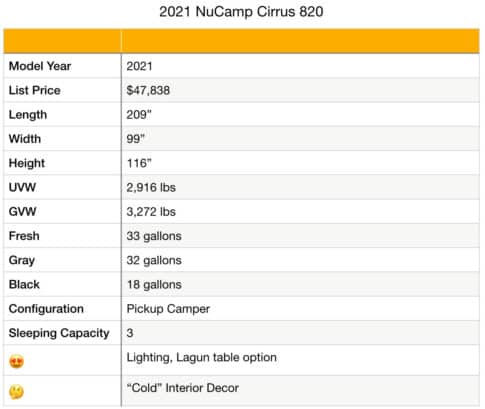 NuCamp Cirrus 820 specifications
