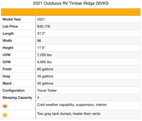 Outdoors RV Timber Ridge 26KVS specifications