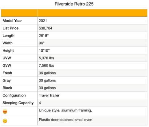 Riverside Retro 225 specifications