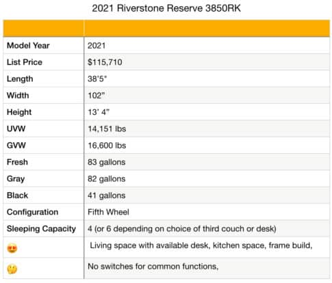 Riverstone Reserve 3850RK specifications