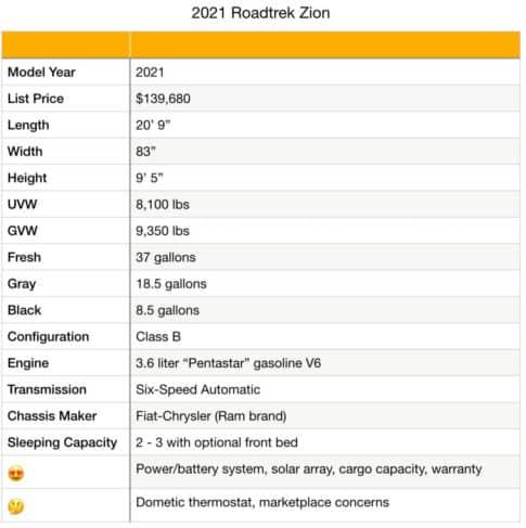 2021 Roadtrek Zion specifications