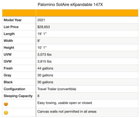 Palomino SolAire eXpandable