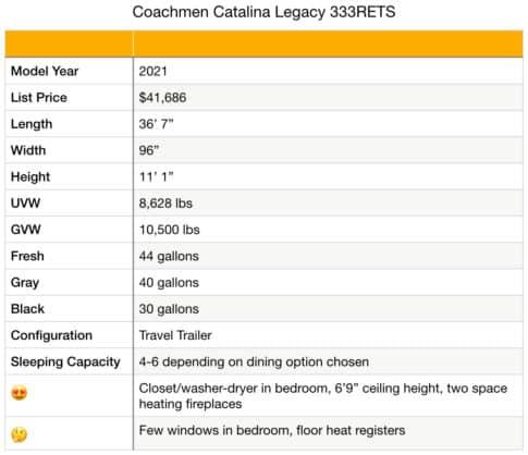 Coachmen Catalina Legacy 333RETS