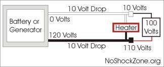 No Shock Zone: Part VI: Voltage Drop